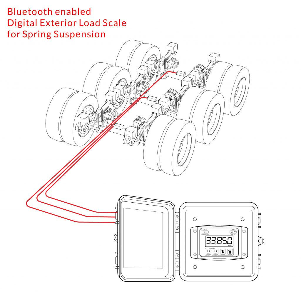 Right Weigh Simple Accurate Affordable Airbag Wiring Diagram The Spring Ride Load Sensor For Our Exterior Digital Scale Is Designed To Measure On Ground Weight Of Suspension Trailers
